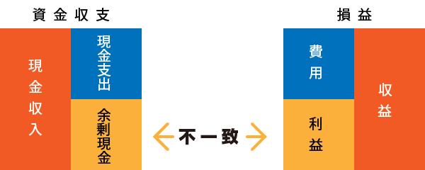 shikinkuri