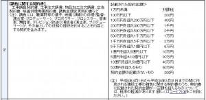 印紙税コラム2